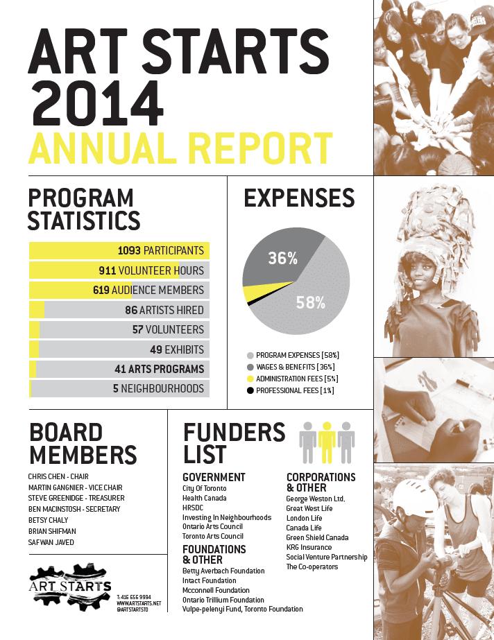 2014 Report