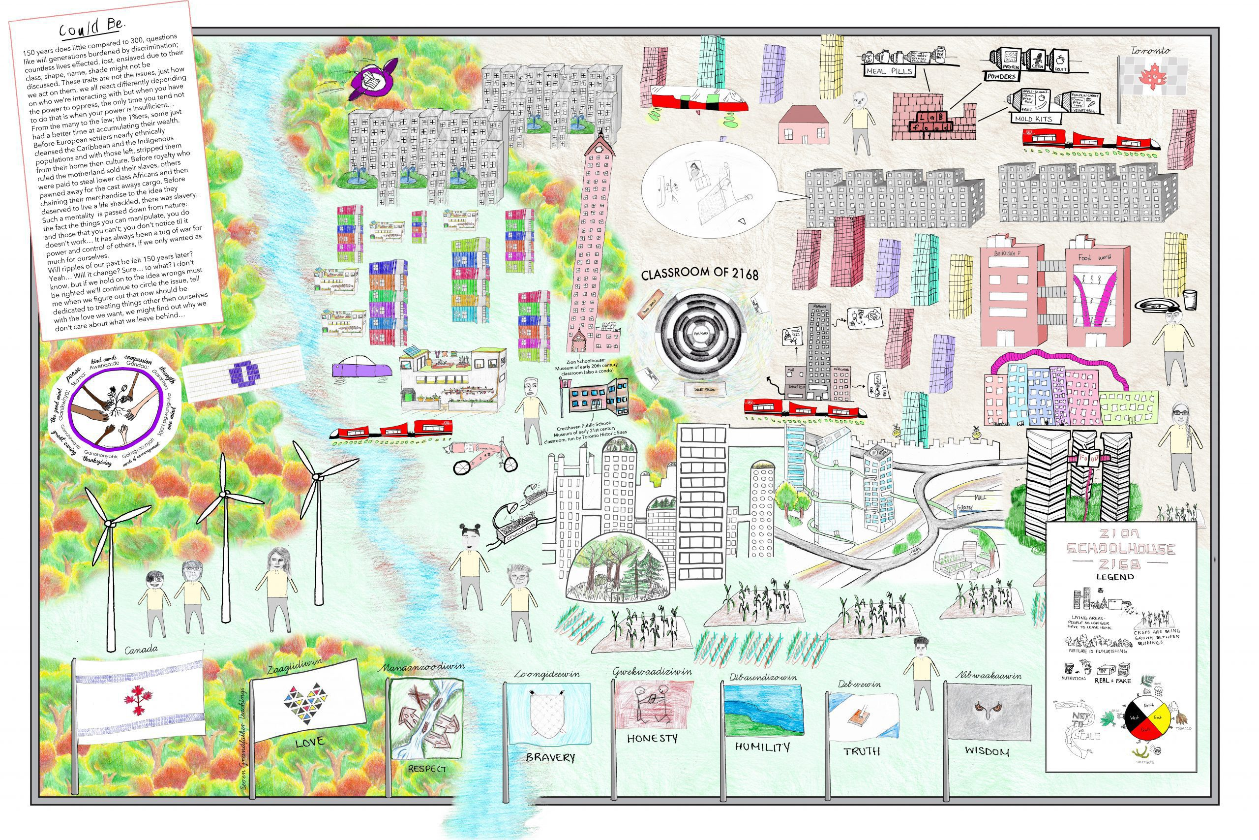 ___Future Map (2)
