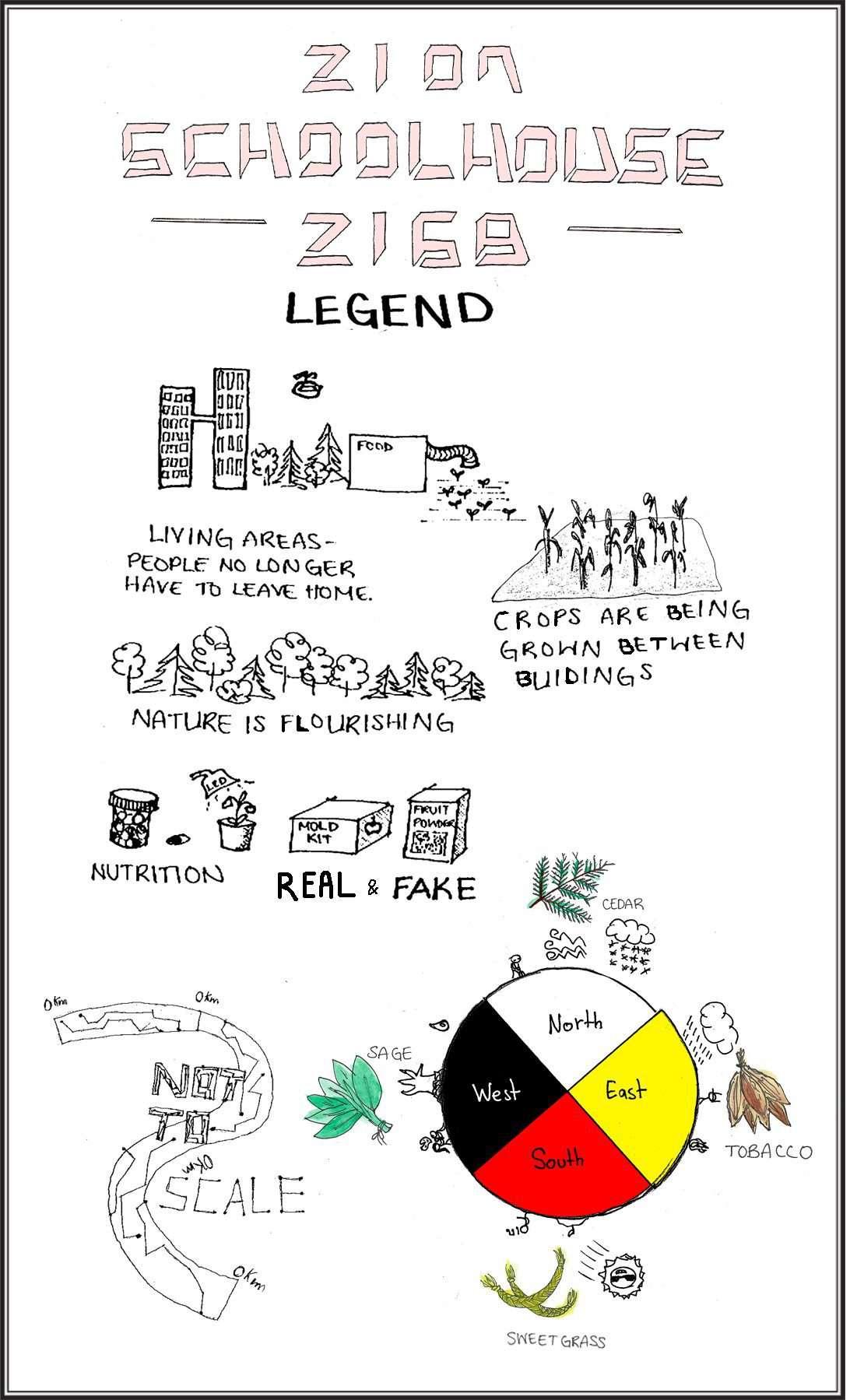 _Future legend