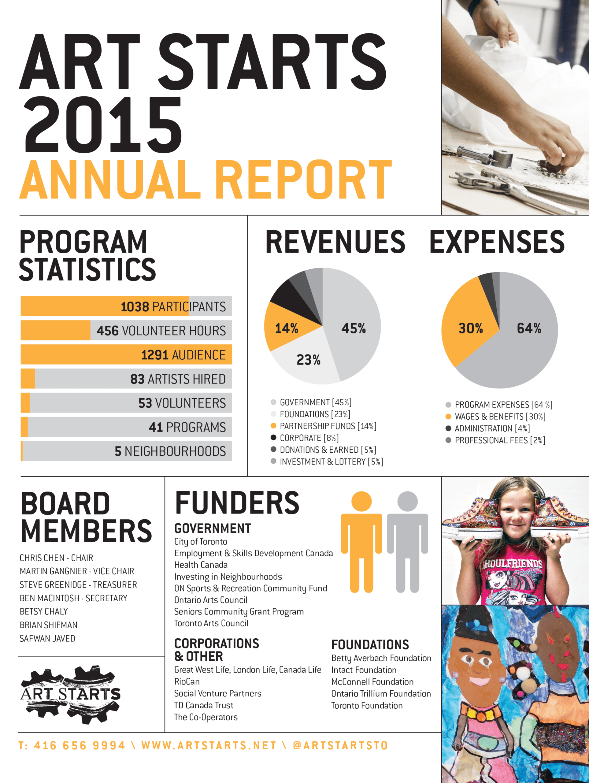 2015-Art-Starts-Annual-Report